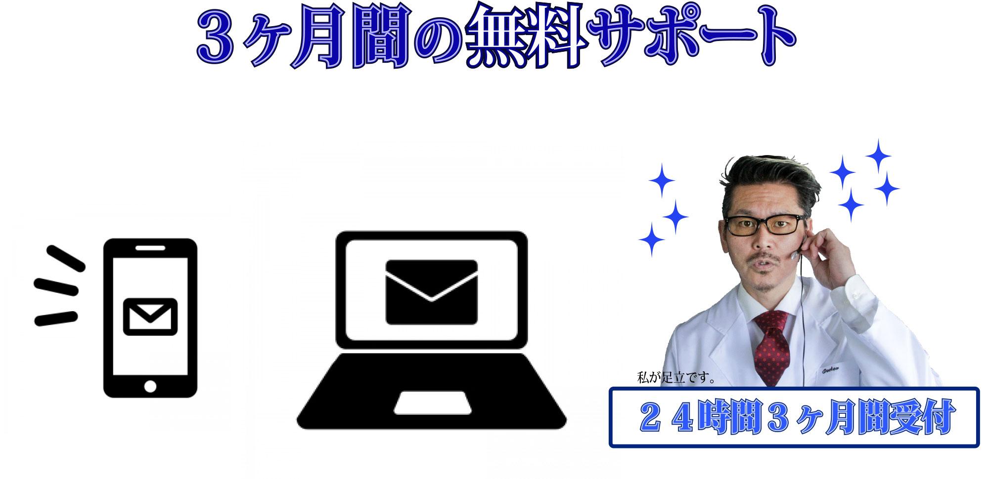 無料メールサポート